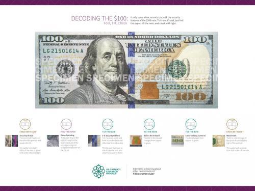 Decoding Dollar...